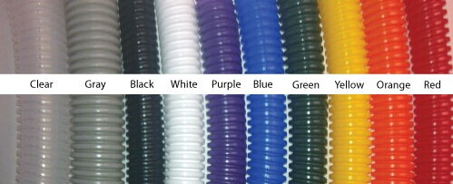 Types of Wire Looms - FS.COM – China Cables Supplier