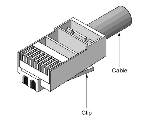 modular plug